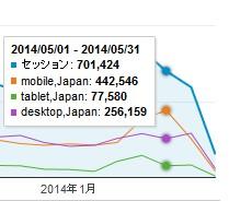 201405_jp_device