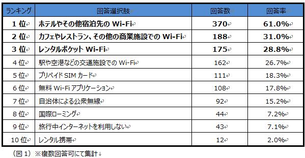 WiFi Press_3