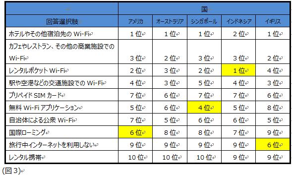 WiFi Press_5