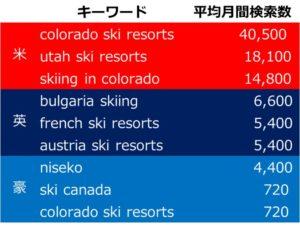 aus_ski_03