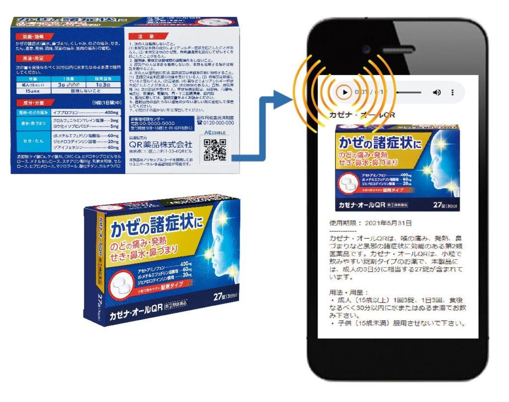 視覚障害をお持ちの方々がスマートフォンで簡単に読取れる仕組み