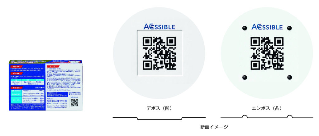 Accessible Codeの仕様